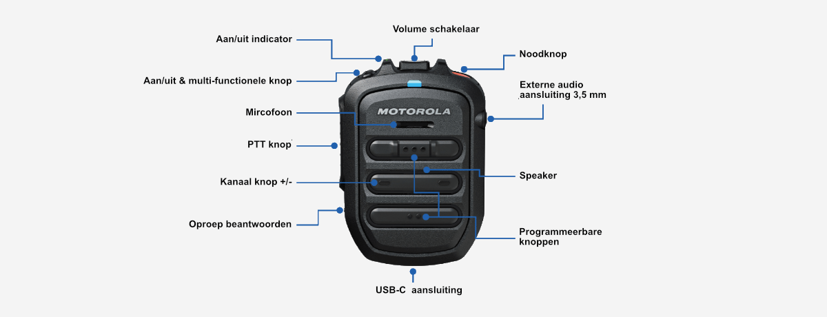 WM500 Bluetooth handmicrofoon